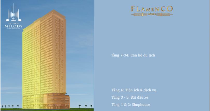 FLAMENCO Tower Quy Nhơn Melody Nhận Giữ Chỗ – Hung Thinh Corporation