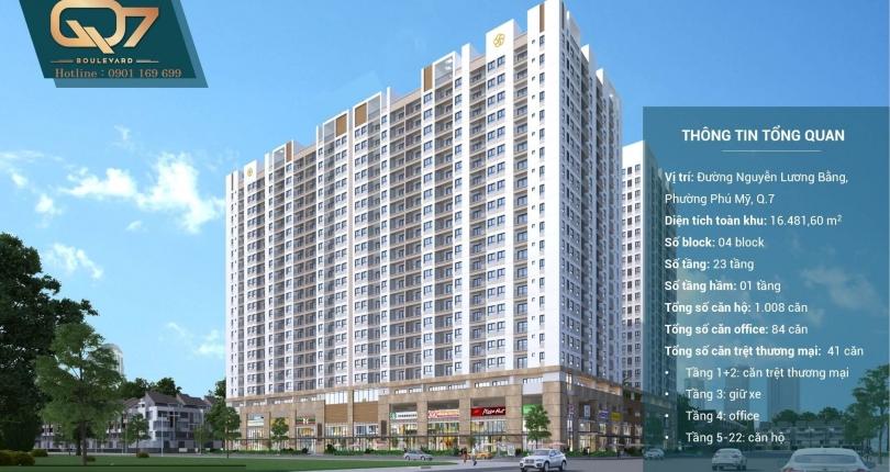 Tiến Độ Q7 Boulevard – Phú Mỹ Hưng